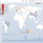 Google a lansat proiectul Scut împotriva atacurilor de tip DDoS